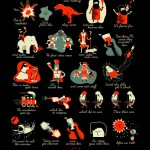t-shirt depicting a brief history of the world